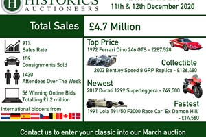 Historics scores best auction result of 2020